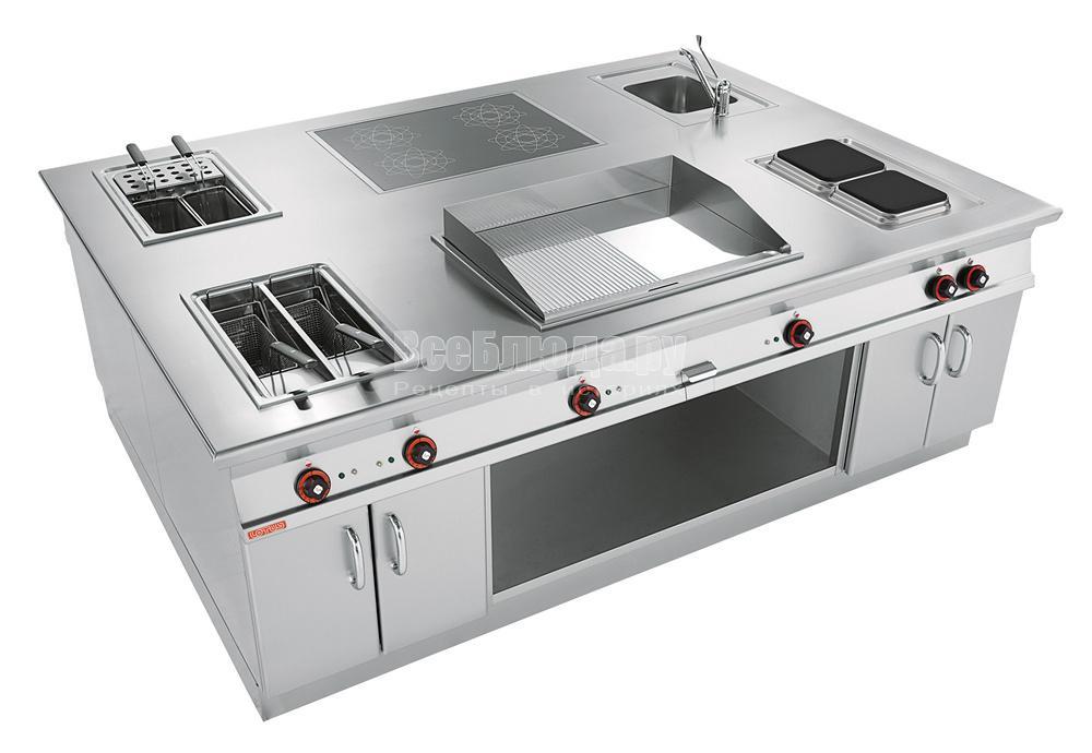 Выбор кухонного оборудования