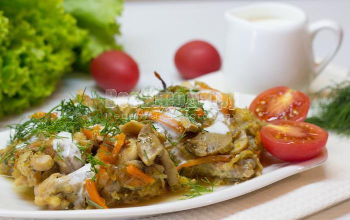 рецепт курицы в кефире