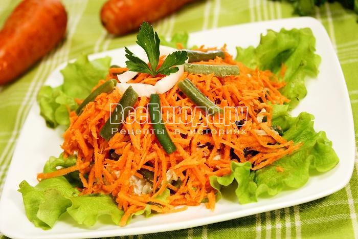 Салаты из свежих овощей с мясом рецепты с фото