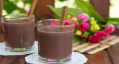 Рецепт горячего шоколада с крахмалом